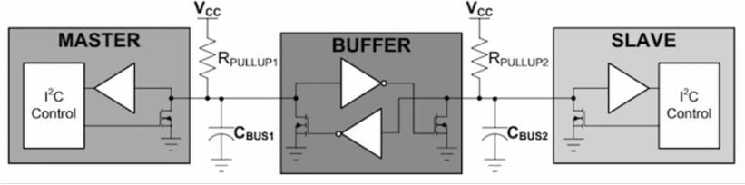 I2C Bus Connection