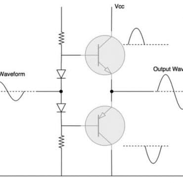 Power Amplifier Class AB